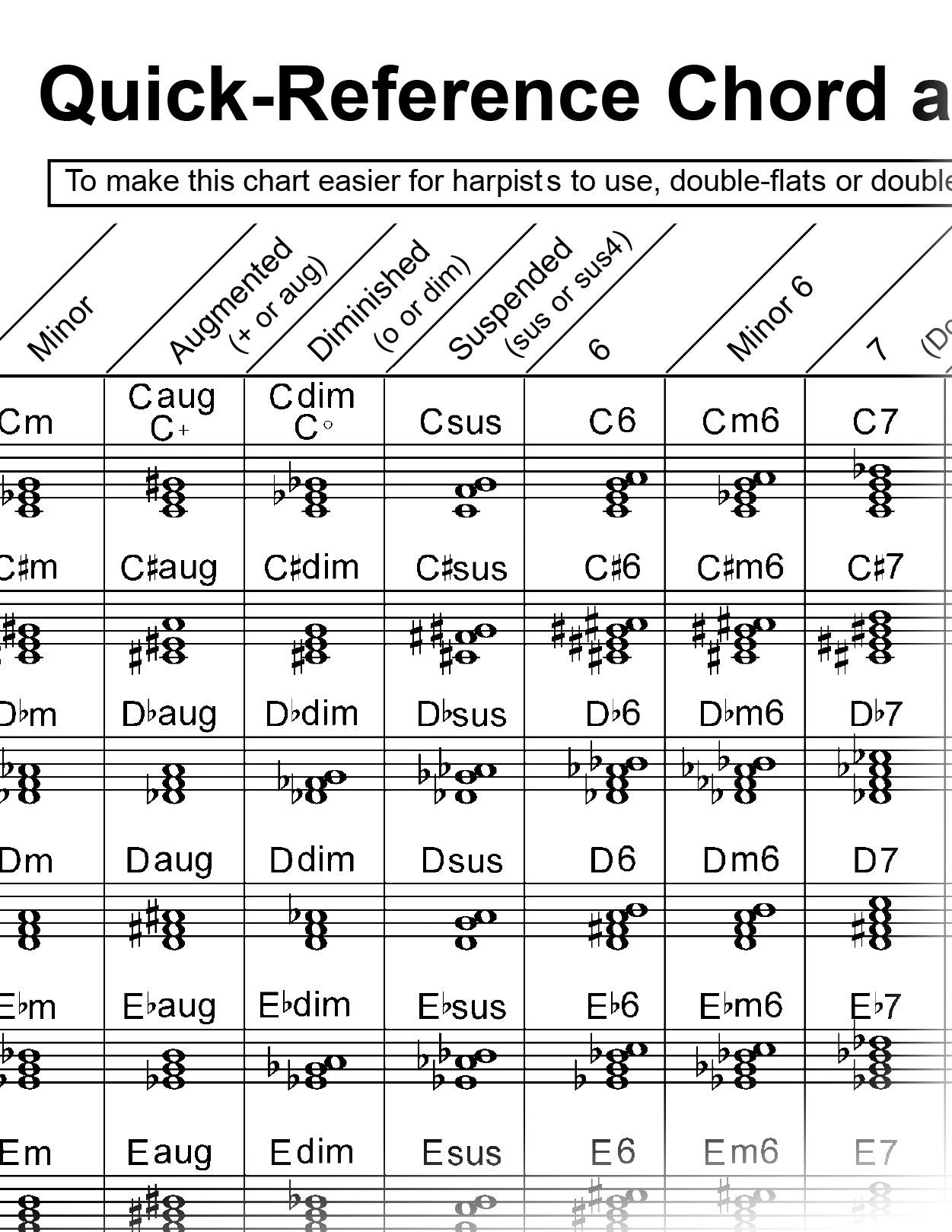 Em6 Chord Topsimages